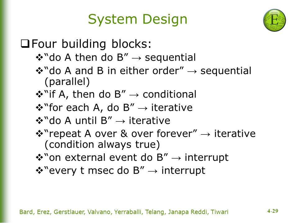 4-29 System Design  Four building blocks:  do A then do B → sequential  do A and B in either order → sequential (parallel)  if A, then do B → conditional  for each A, do B → iterative  do A until B → iterative  repeat A over & over forever → iterative (condition always true)  on external event do B → interrupt  every t msec do B → interrupt Bard, Erez, Gerstlauer, Valvano, Yerraballi, Telang, Janapa Reddi, Tiwari