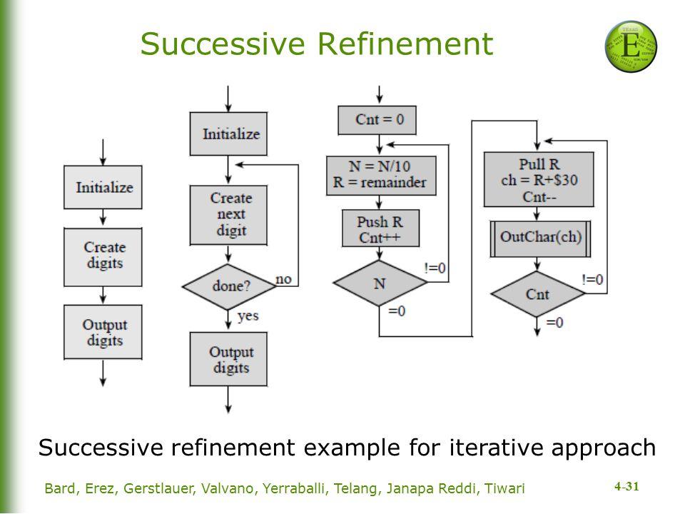 4-31 Successive Refinement Successive refinement example for iterative approach Bard, Erez, Gerstlauer, Valvano, Yerraballi, Telang, Janapa Reddi, Tiw