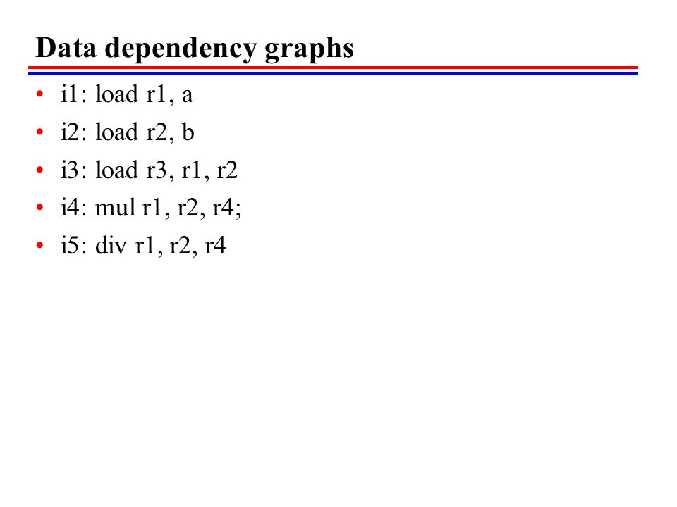 Data dependency graphs i1: load r1, a i2: load r2, b i3: load r3, r1, r2 i4: mul r1, r2, r4; i5: div r1, r2, r4