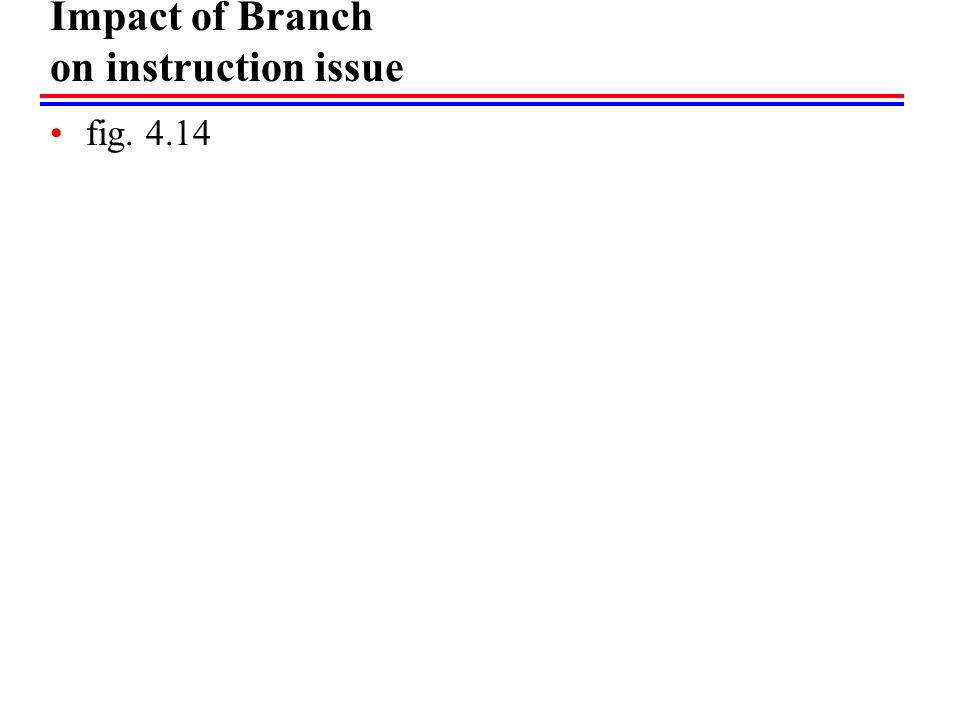 Impact of Branch on instruction issue fig. 4.14