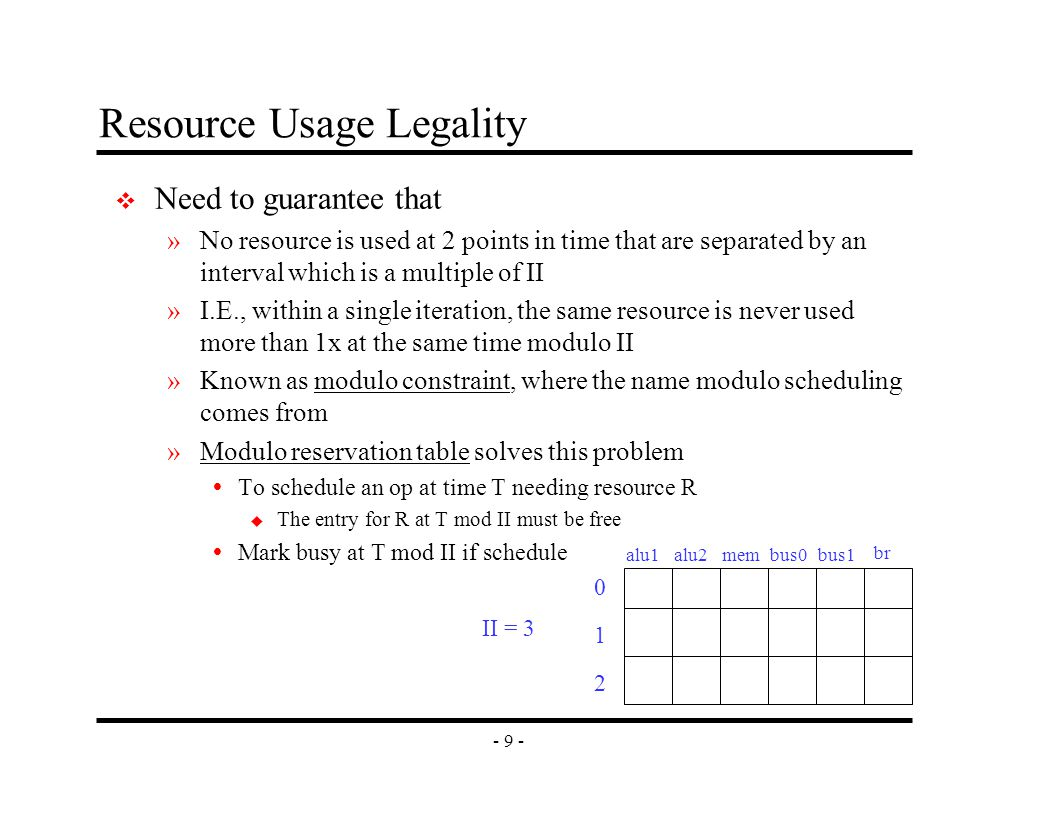 - 9 - Resource Usage Legality v Need to guarantee that »No resource is used at 2 points in time that are separated by an interval which is a multiple of II »I.E., within a single iteration, the same resource is never used more than 1x at the same time modulo II »Known as modulo constraint, where the name modulo scheduling comes from »Modulo reservation table solves this problem  To schedule an op at time T needing resource R u The entry for R at T mod II must be free  Mark busy at T mod II if schedule II = 3 alu1alu2membus0bus1 br