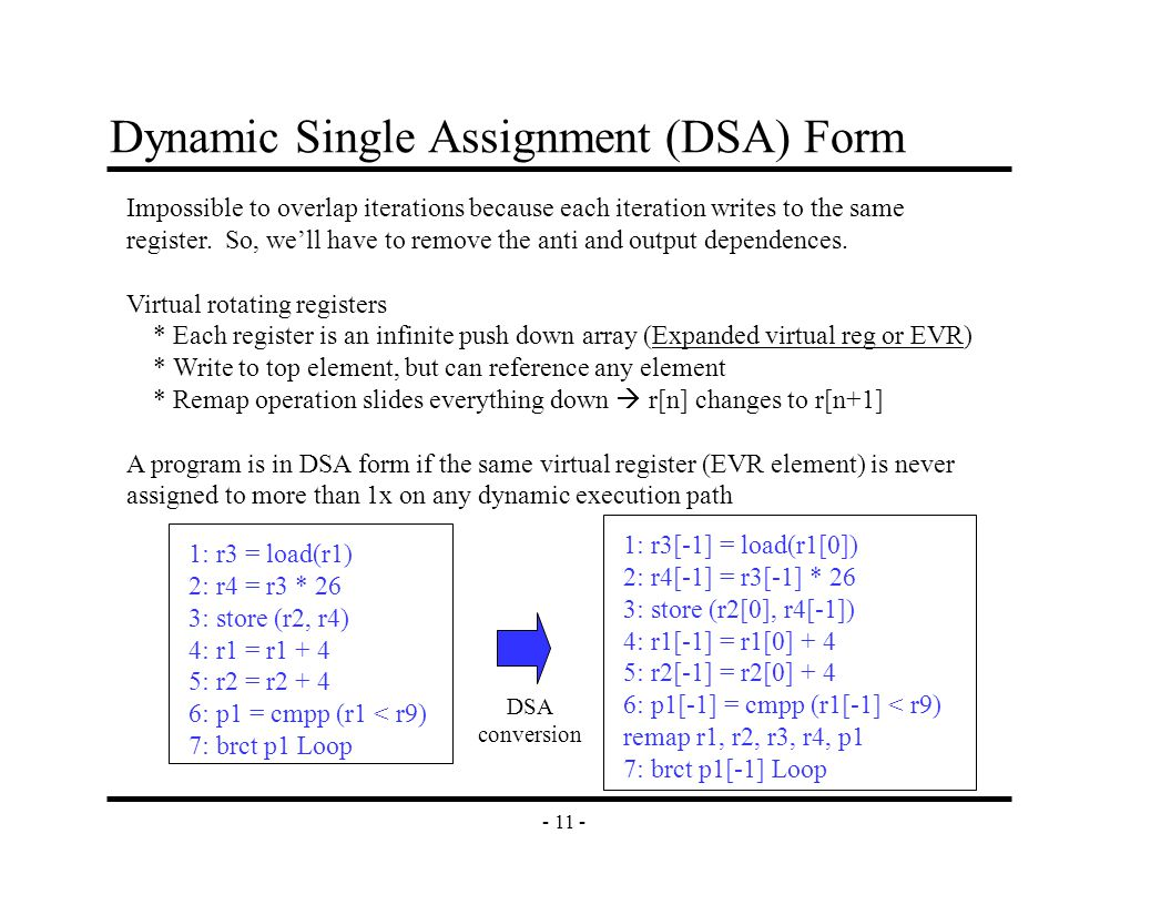 Dynamic Single Assignment (DSA) Form 1: r3 = load(r1) 2: r4 = r3 * 26 3: store (r2, r4) 4: r1 = r : r2 = r : p1 = cmpp (r1 < r9) 7: brct p1 Loop Impossible to overlap iterations because each iteration writes to the same register.