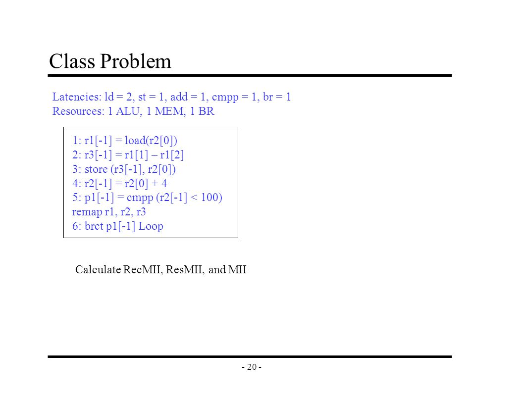 - 20 - Class Problem 1: r1[-1] = load(r2[0]) 2: r3[-1] = r1[1] – r1[2] 3: store (r3[-1], r2[0]) 4: r2[-1] = r2[0] + 4 5: p1[-1] = cmpp (r2[-1] < 100) remap r1, r2, r3 6: brct p1[-1] Loop Calculate RecMII, ResMII, and MII Latencies: ld = 2, st = 1, add = 1, cmpp = 1, br = 1 Resources: 1 ALU, 1 MEM, 1 BR