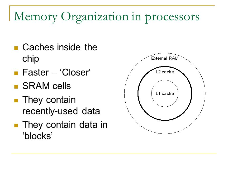Memory Organization in processors Caches inside the chip Faster – 'Closer' SRAM cells They contain recently-used data They contain data in 'blocks'