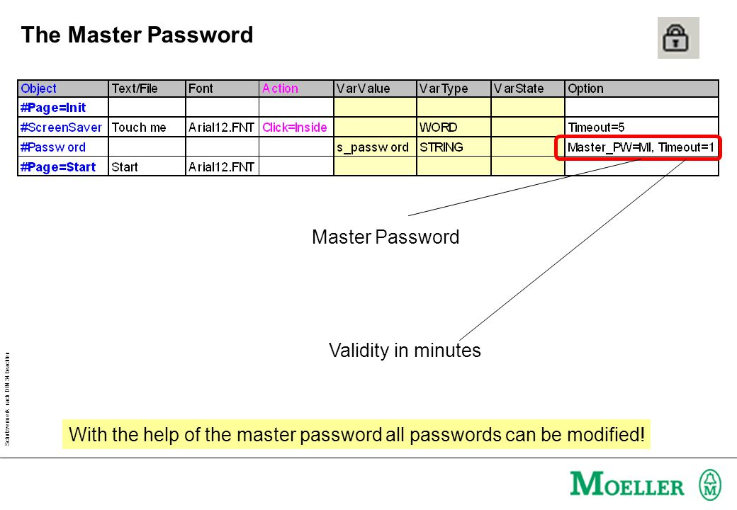 Schutzvermerk nach DIN 34 beachten The Master Password Master Password Validity in minutes With the help of the master password all passwords can be modified!