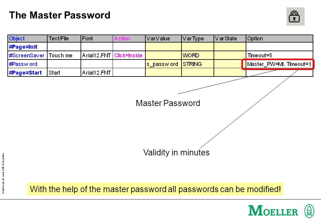 Schutzvermerk nach DIN 34 beachten Change Password * * Level 1 Level 2 * Level 3 Password2 * * Level 1 Level 2 * Level 3 As owner of a higher password level you can modify passwords of lower levels.