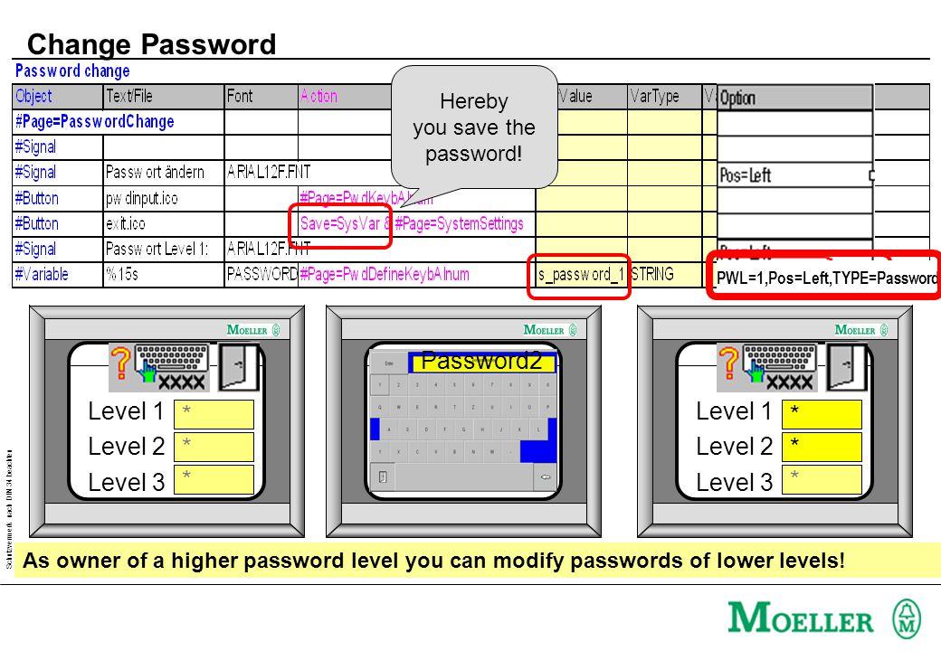 Schutzvermerk nach DIN 34 beachten Entering a Password IP-Adr.