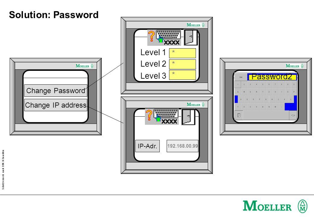 Schutzvermerk nach DIN 34 beachten Solution: Password * * Level 1 Level 2 * Level 3 Password2 IP-Adr.