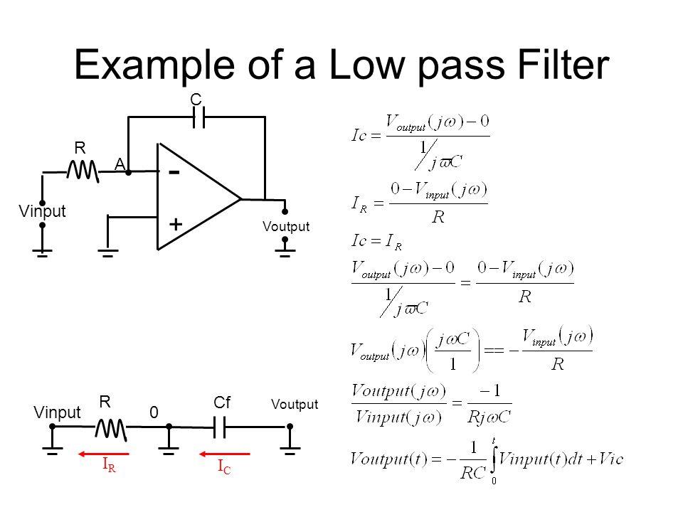 Example of a Low pass Filter - + Voutput Vinput R A C R Voutput 0 ICIC IRIR Vinput Cf