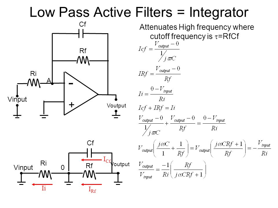 Low Pass Active Filters = Integrator Attenuates High frequency where cutoff frequency is  =RfCf - + Voutput Vinput Ri A Rf Cf Rf Ri Voutput 0 I Rf Ii Vinput Cf I Cf