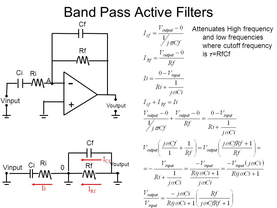 Band Pass Active Filters Attenuates High frequency and low frequencies where cutoff frequency is  =RfCf - + Voutput Vinput Ri A Rf Cf Rf Ri Voutput 0