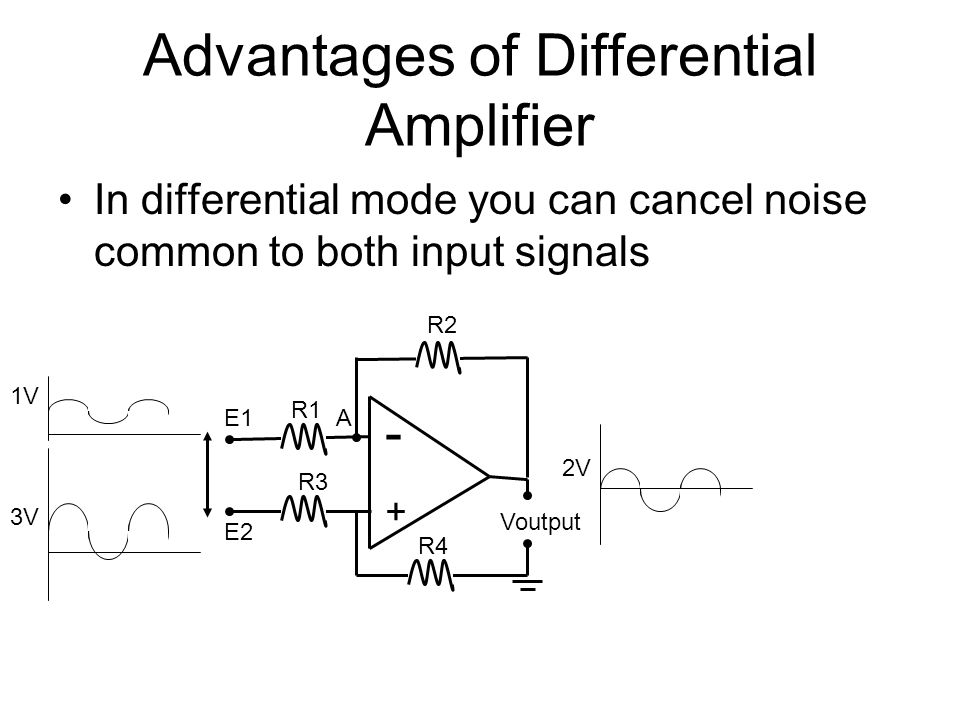 Advantages of Differential Amplifier In differential mode you can cancel noise common to both input signals R2 - + Voutput R1 A R3 R4 E2 E1 1V 3V 2V