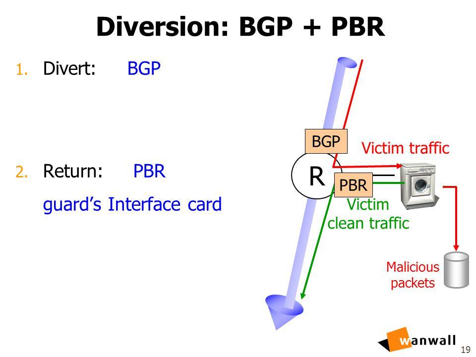 19 Diversion: BGP + PBR 1.Divert: BGP 2.
