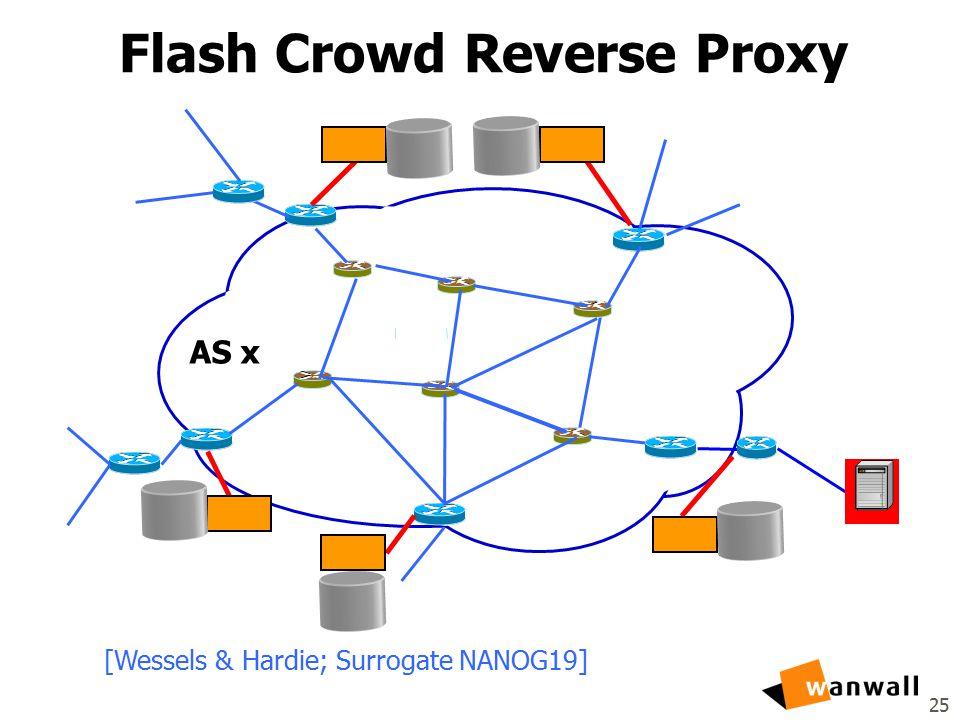 25 Flash Crowd Reverse Proxy AS x [Wessels & Hardie; Surrogate NANOG19]