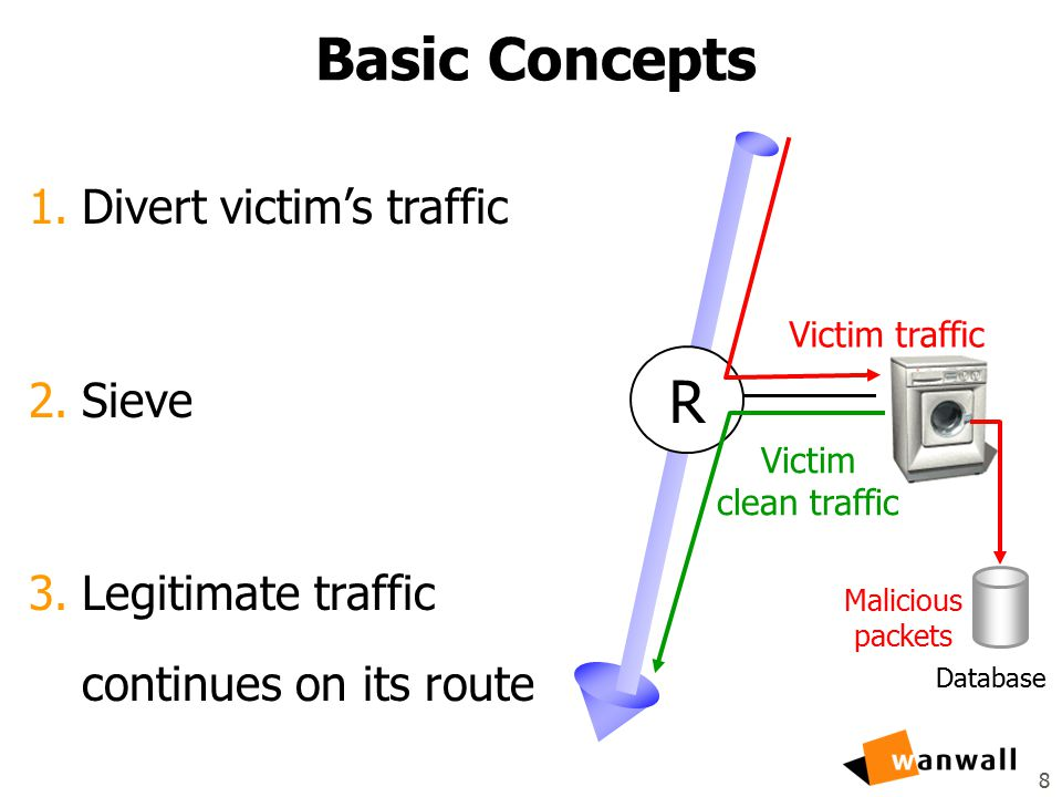 8 Basic Concepts 1.Divert victim's traffic 2.Sieve 3.Legitimate traffic continues on its route Database Victim traffic Victim clean traffic Malicious