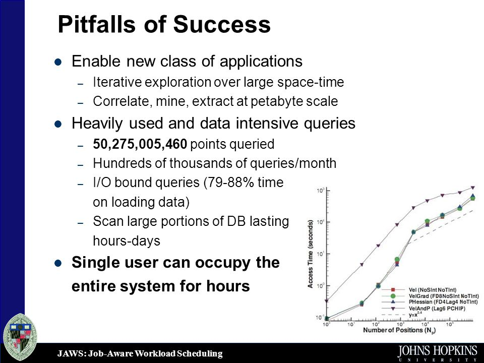 JAWS: Job-Aware Workload Scheduling Pitfalls of Success Enable new class of applications – Iterative exploration over large space-time – Correlate, mine, extract at petabyte scale Heavily used and data intensive queries – 50,275,005,460 points queried – Hundreds of thousands of queries/month – I/O bound queries (79-88% time on loading data) – Scan large portions of DB lasting hours-days Single user can occupy the entire system for hours