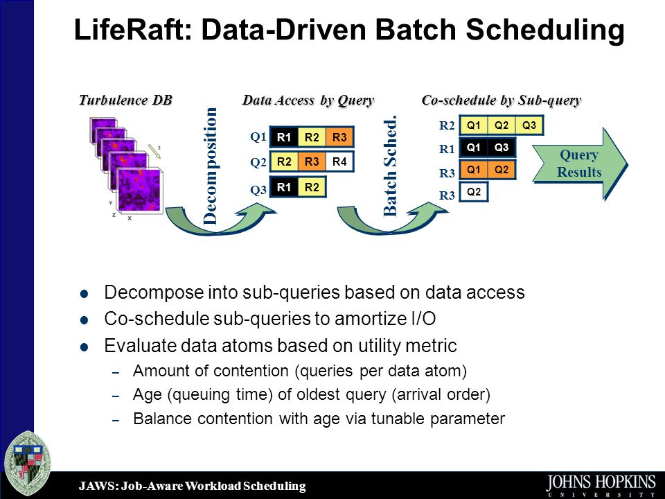 JAWS: Job-Aware Workload Scheduling LifeRaft: Data-Driven Batch Scheduling Decompose into sub-queries based on data access Co-schedule sub-queries to amortize I/O Evaluate data atoms based on utility metric – Amount of contention (queries per data atom) – Age (queuing time) of oldest query (arrival order) – Balance contention with age via tunable parameter Turbulence DB R1R2R3 R2R3R4 R1R2 Q1 Q2 Q3 Decomposition Data Access by Query Q1Q2Q3 Q1Q3 Q1Q2 R2 R1 R3 Q2 R3 Co-schedule by Sub-query Batch Sched.