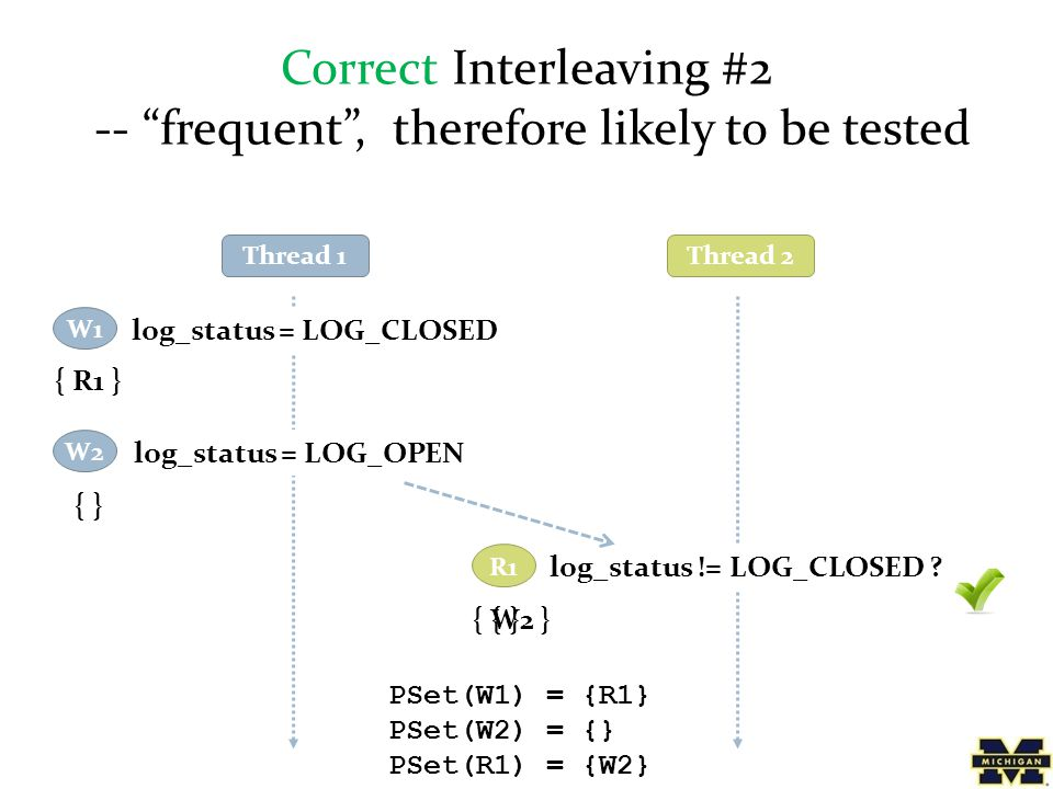 Correct Interleaving #2 -- frequent , therefore likely to be tested Thread 1Thread 2 log_status = LOG_CLOSED log_status = LOG_OPEN W2 log_status != LOG_CLOSED .