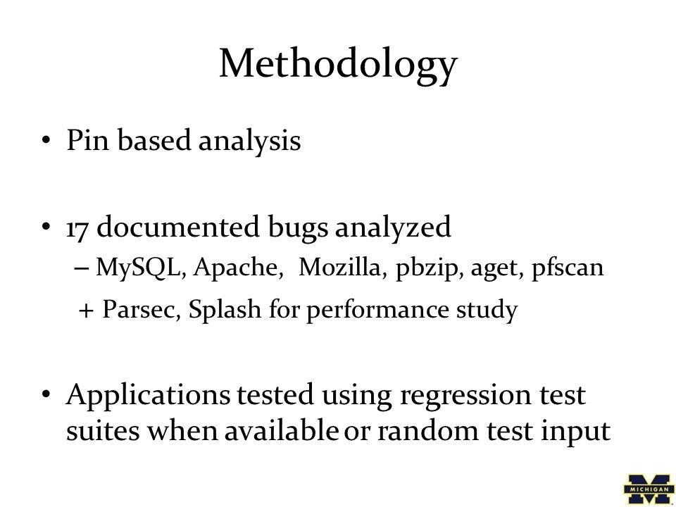 Methodology Pin based analysis 17 documented bugs analyzed – MySQL, Apache, Mozilla, pbzip, aget, pfscan + Parsec, Splash for performance study Applic