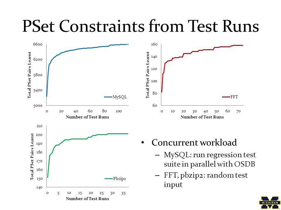 PSet Constraints from Test Runs Concurrent workload – MySQL: run regression test suite in parallel with OSDB – FFT, pbzip2: random test input