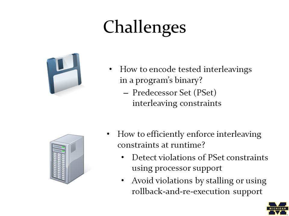 Challenges How to encode tested interleavings in a program's binary.