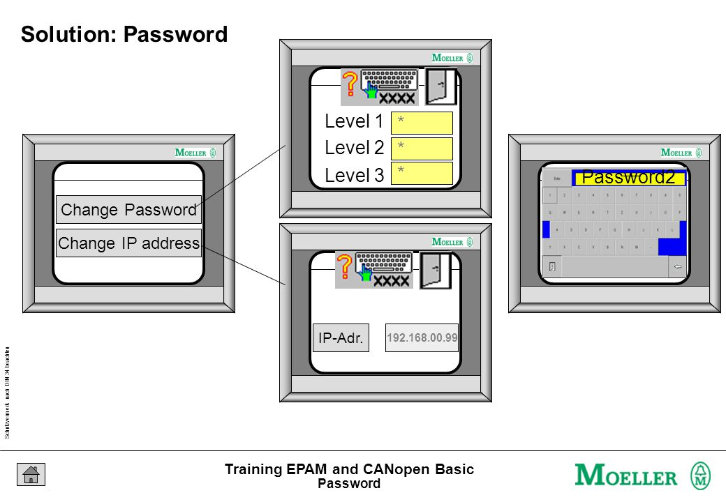 Schutzvermerk nach DIN 34 beachten 05/04/15 Seite 10 Training EPAM and CANopen Basic Solution: Password * * Level 1 Level 2 * Level 3 Password2 IP-Adr.
