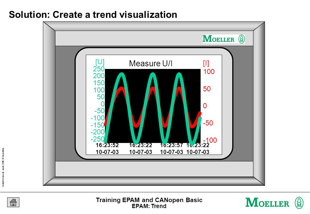 Schutzvermerk nach DIN 34 beachten 05/04/15 Seite 45 Training EPAM and CANopen Basic Solution: Create a trend visualization [I] 100 50 0 -50 -100 [U] 250 200 150 100 50 0 -50 -100 -150 -200 -250 Measure U/I 16:23:52 10-07-03 16:23:22 10-07-03 16:23:57 10-07-03 16:23:22 10-07-03 EPAM: Trend