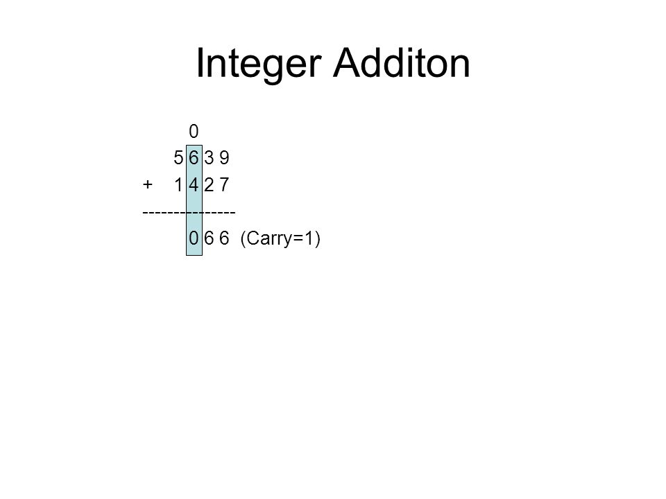 Integer Additon 0 5 6 3 9 +1 4 2 7 --------------- 0 6 6(Carry=1)