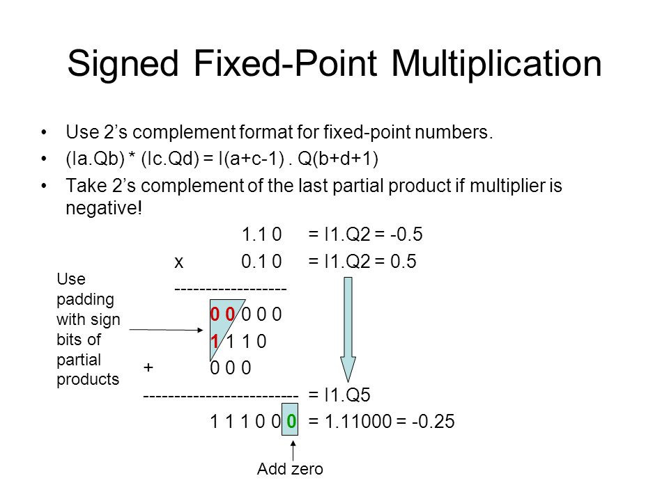 Signed Fixed-Point Multiplication Use 2's complement format for fixed-point numbers.