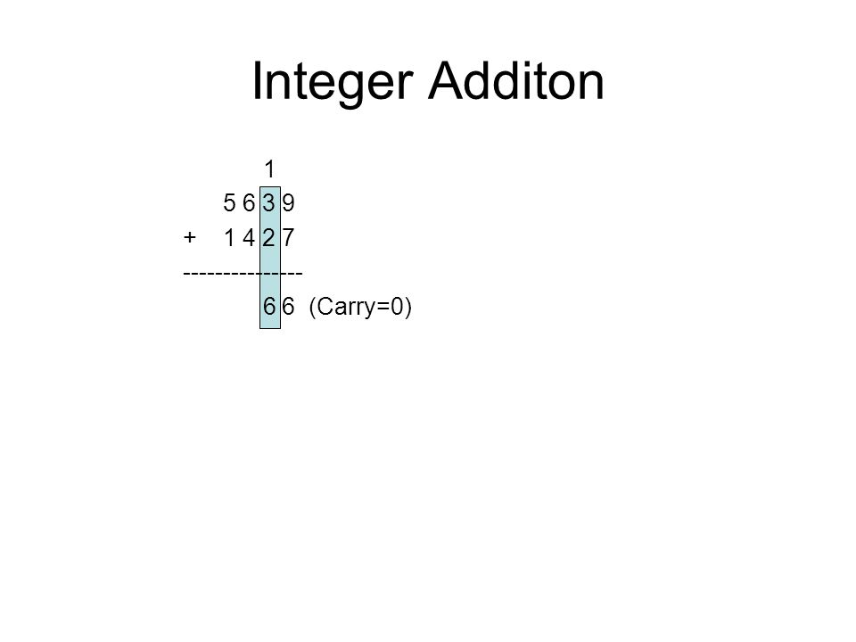 Integer Additon 1 5 6 3 9 +1 4 2 7 --------------- 6 6(Carry=0)