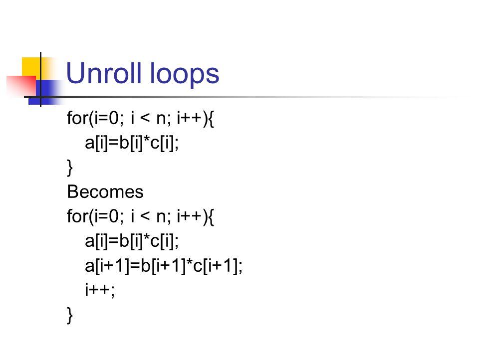 Unroll loops for(i=0; i < n; i++){ a[i]=b[i]*c[i]; } Becomes for(i=0; i < n; i++){ a[i]=b[i]*c[i]; a[i+1]=b[i+1]*c[i+1]; i++; }