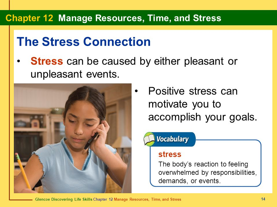 Glencoe Discovering Life Skills Chapter 12 Manage Resources, Time, and Stress Chapter 12 Manage Resources, Time, and Stress 14 The Stress Connection S