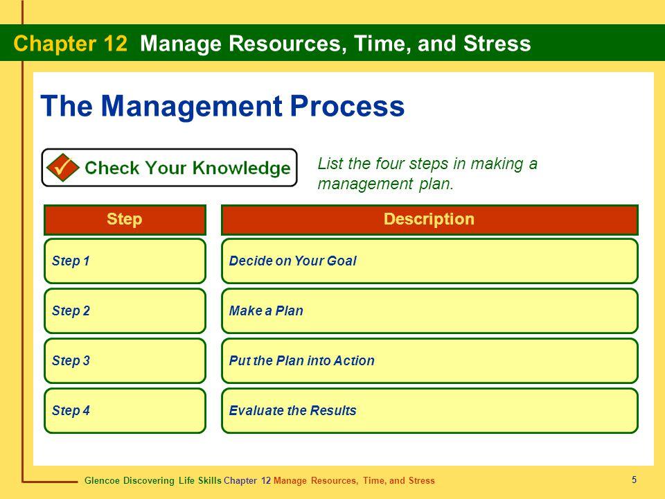 Glencoe Discovering Life Skills Chapter 12 Manage Resources, Time, and Stress Chapter 12 Manage Resources, Time, and Stress 5 The Management Process L