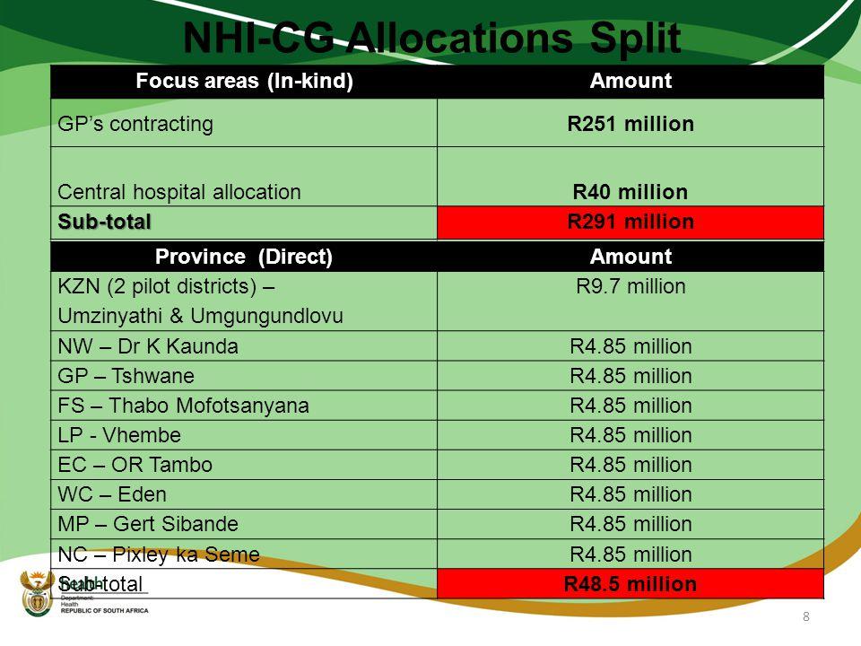 NHI-CG Allocations Split Focus areas (In-kind)Amount GP's contractingR251 million Central hospital allocationR40 million Sub-totalR291 million Province (Direct) Amount KZN (2 pilot districts) – Umzinyathi & Umgungundlovu R9.7 million NW – Dr K KaundaR4.85 million GP – TshwaneR4.85 million FS – Thabo MofotsanyanaR4.85 million LP - VhembeR4.85 million EC – OR TamboR4.85 million WC – EdenR4.85 million MP – Gert SibandeR4.85 million NC – Pixley ka SemeR4.85 million Sub-totalR48.5 million 8