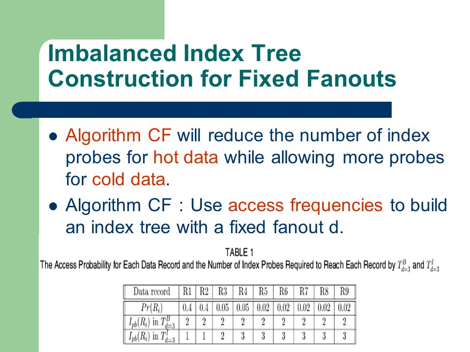 Imbalanced Index Tree Construction for Fixed Fanouts Algorithm CF will reduce the number of index probes for hot data while allowing more probes for cold data.
