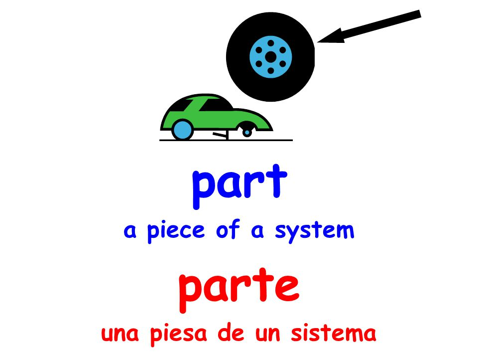 part a piece of a system parte una piesa de un sistema