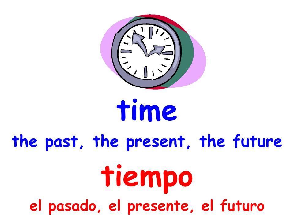 time the past, the present, the future tiempo el pasado, el presente, el futuro