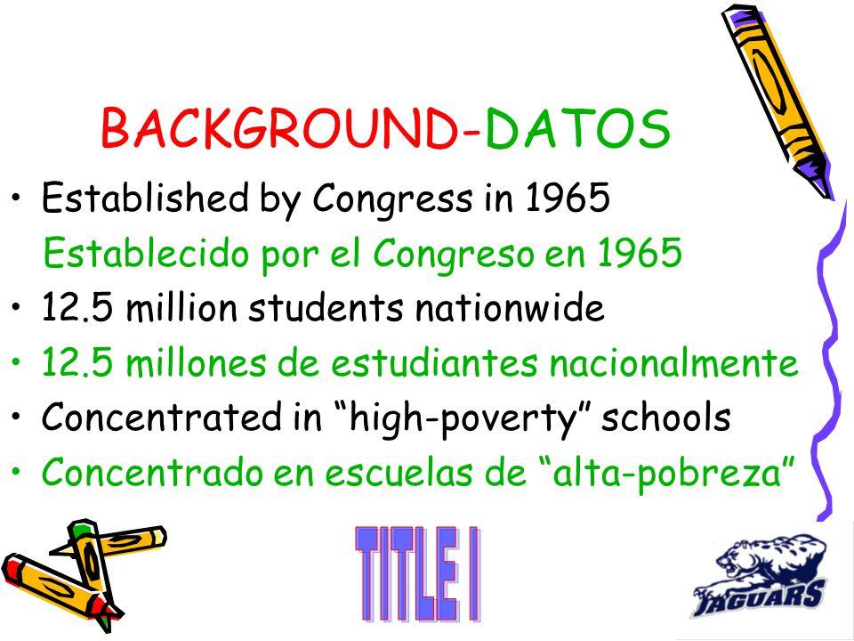 BACKGROUND-DATOS Established by Congress in 1965 Establecido por el Congreso en 1965 12.5 million students nationwide 12.5 millones de estudiantes nacionalmente Concentrated in high-poverty schools Concentrado en escuelas de alta-pobreza