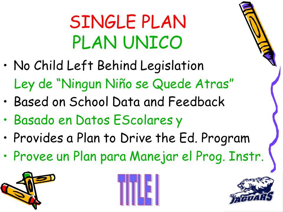 SINGLE PLAN PLAN UNICO No Child Left Behind Legislation Ley de Ningun Niño se Quede Atras Based on School Data and Feedback Basado en Datos EScolares y Provides a Plan to Drive the Ed.