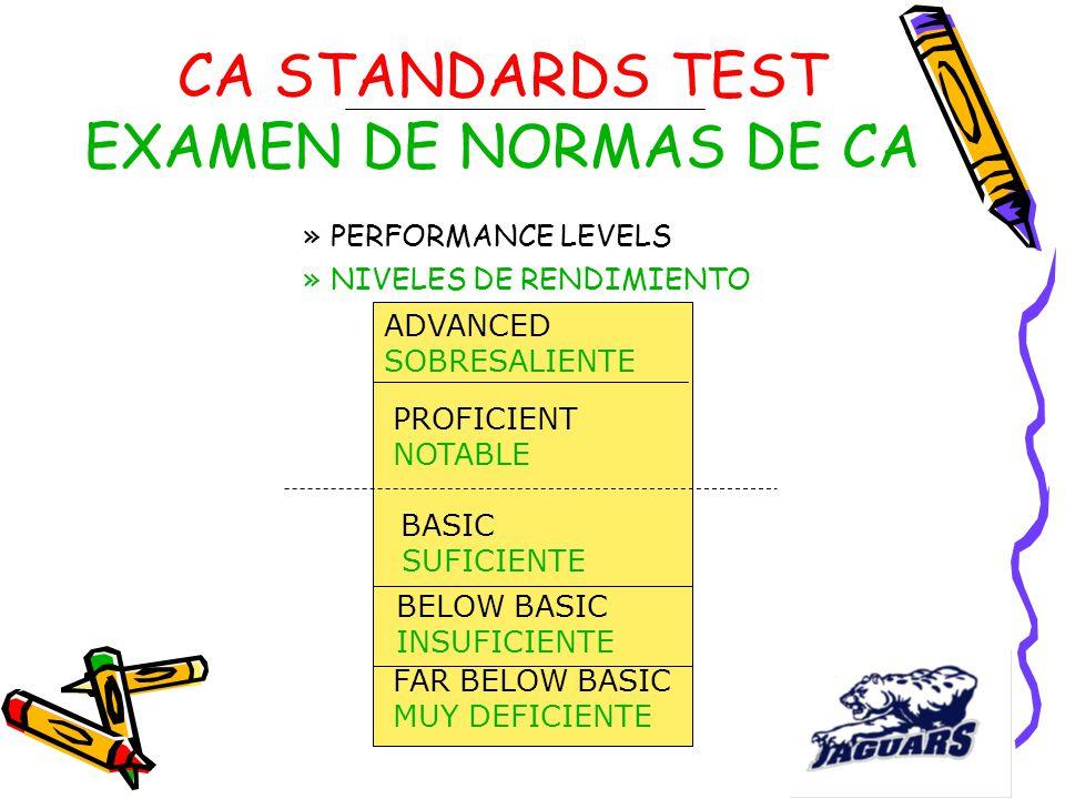 CA STANDARDS TEST EXAMEN DE NORMAS DE CA »PERFORMANCE LEVELS »NIVELES DE RENDIMIENTO ADVANCED SOBRESALIENTE PROFICIENT NOTABLE BASIC SUFICIENTE BELOW BASIC INSUFICIENTE FAR BELOW BASIC MUY DEFICIENTE