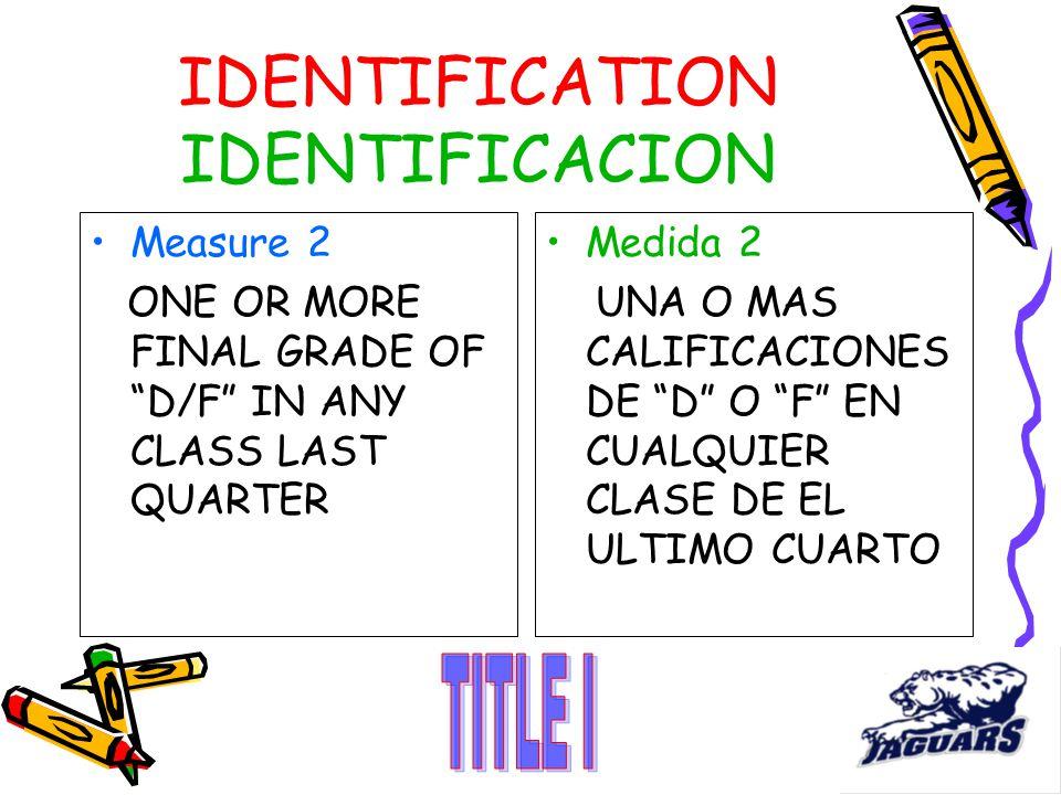 IDENTIFICATION IDENTIFICACION Measure 2 ONE OR MORE FINAL GRADE OF D/F IN ANY CLASS LAST QUARTER Medida 2 UNA O MAS CALIFICACIONES DE D O F EN CUALQUIER CLASE DE EL ULTIMO CUARTO