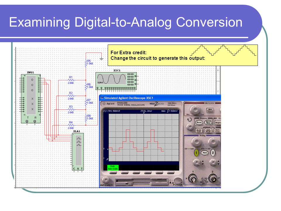 Examining Digital-to-Analog Conversion For Extra credit: Change the circuit to generate this output: