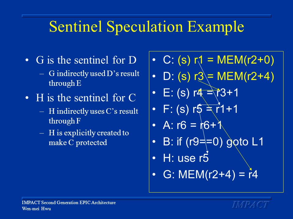 IMPACT Second Generation EPIC Architecture Wen-mei Hwu Sentinel Speculation Example G is the sentinel for D –G indirectly used D's result through E H is the sentinel for C –H indirectly uses C's result through F –H is explicitly created to make C protected C: (s) r1 = MEM(r2+0) D: (s) r3 = MEM(r2+4) E: (s) r4 = r3+1 F: (s) r5 = r1+1 A: r6 = r6+1 B: if (r9==0) goto L1 H: use r5 G: MEM(r2+4) = r4