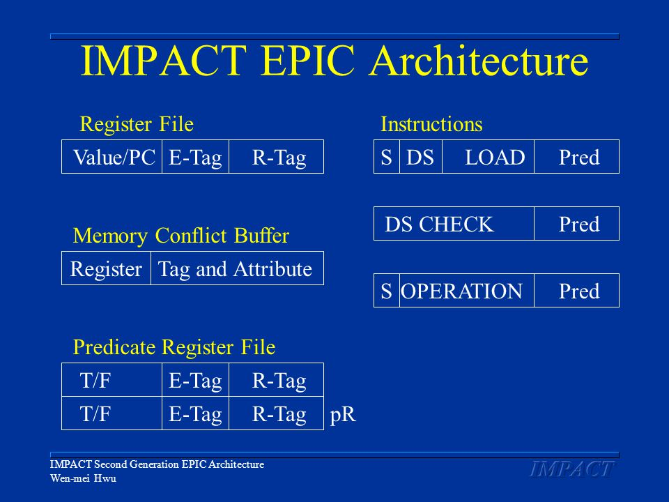 IMPACT Second Generation EPIC Architecture Wen-mei Hwu IMPACT EPIC Architecture Register File Value/PCE-TagR-Tag Memory Conflict Buffer RegisterTag and Attribute S Instructions DS T/FE-TagR-Tag Predicate Register File LOADPred S DS CHECKPred OPERATION T/FE-TagR-TagpR