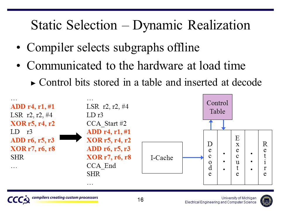 University of Michigan Electrical Engineering and Computer Science 16 Static Selection – Dynamic Realization Compiler selects subgraphs offline Commun