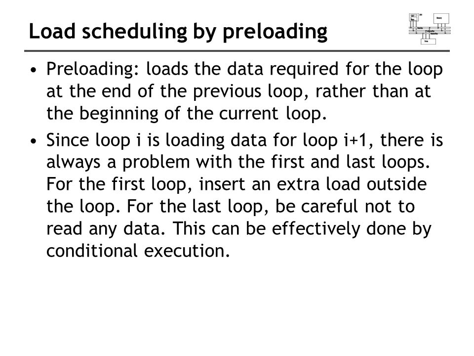 Load scheduling by preloading Preloading: loads the data required for the loop at the end of the previous loop, rather than at the beginning of the cu
