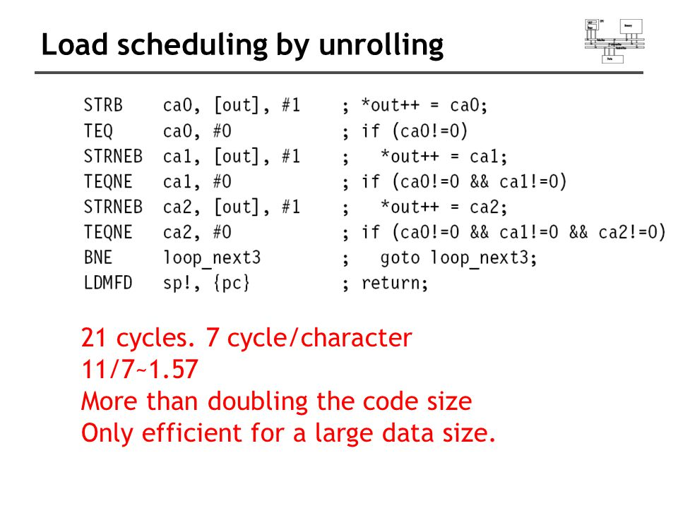 21 cycles. 7 cycle/character 11/7~1.57 More than doubling the code size Only efficient for a large data size.