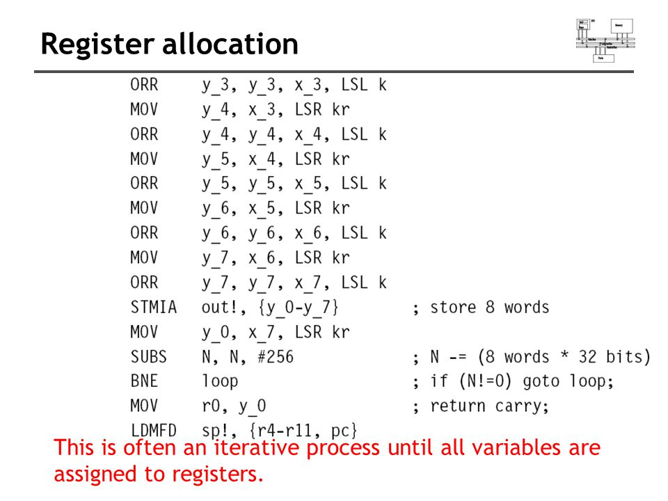Register allocation This is often an iterative process until all variables are assigned to registers.