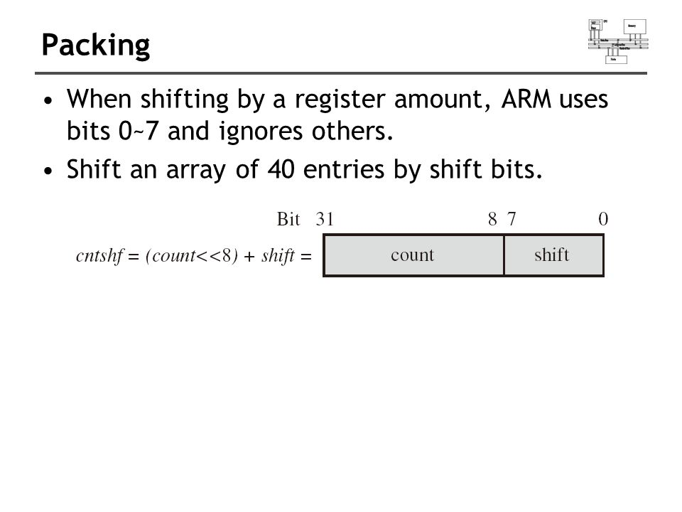 Packing When shifting by a register amount, ARM uses bits 0~7 and ignores others. Shift an array of 40 entries by shift bits.