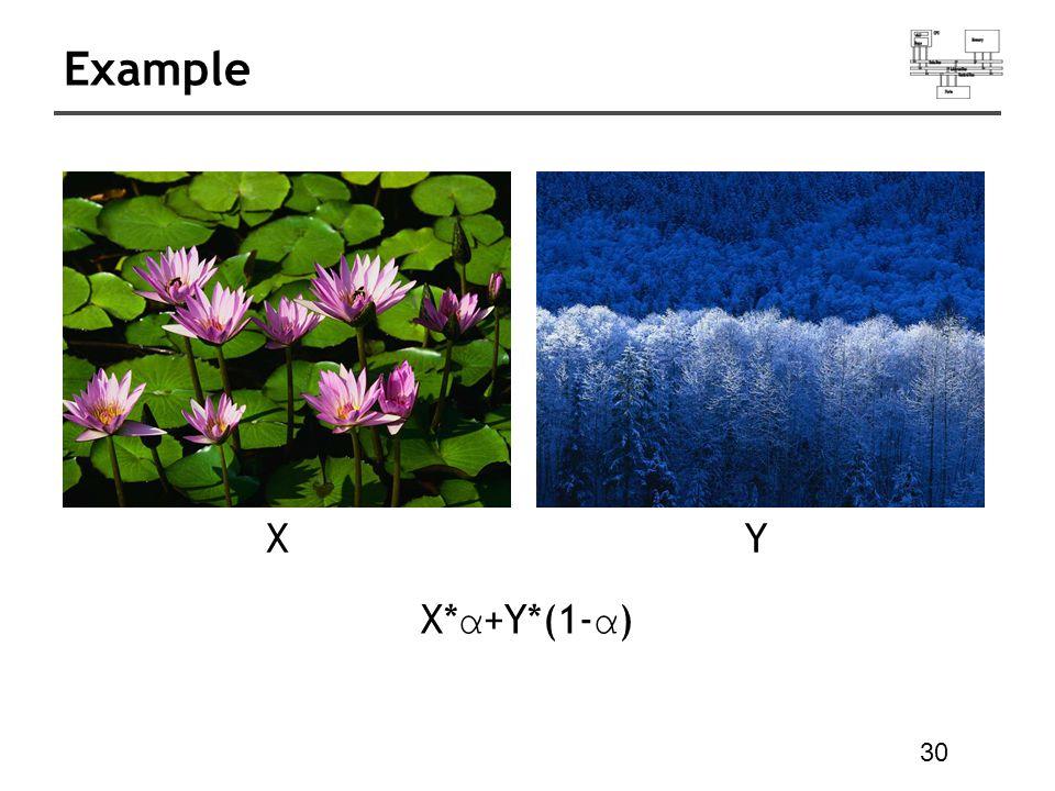 30 Example X* α +Y*(1- α ) XY